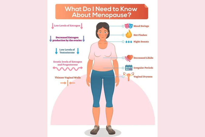 Lesser-known-Menopause-Facts